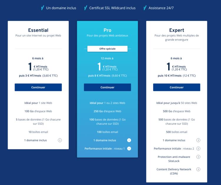 Le prix des services de IONOS